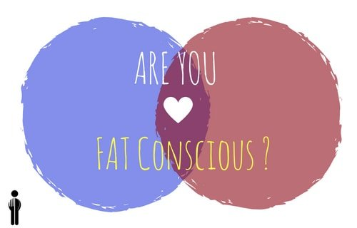 Are You Fat Conscious?